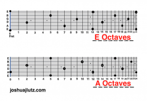 Octave_Exercise_Guitar_Lesson